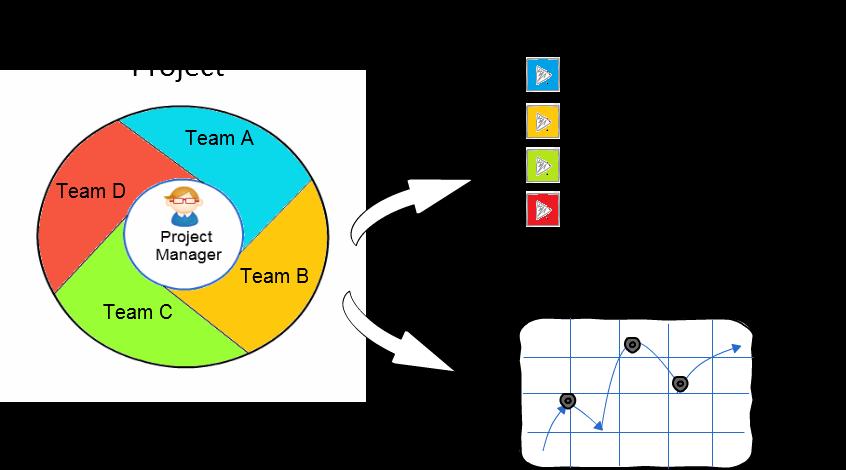 ProjectsManagement.png